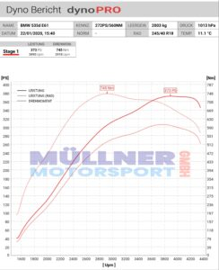 Chiptuning BMW 535d E60 272ps -560nm